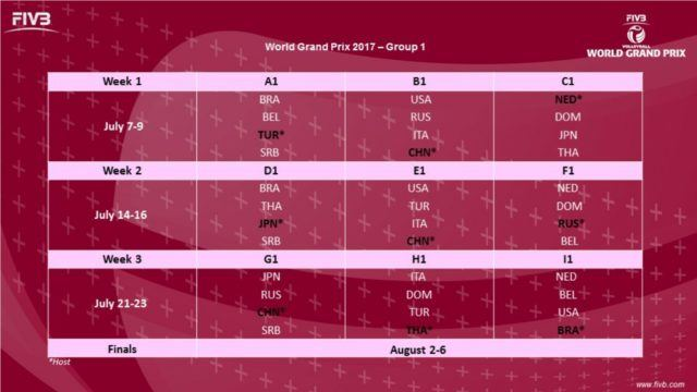 2017-fivb-grand-prix-womens-draw-group-1