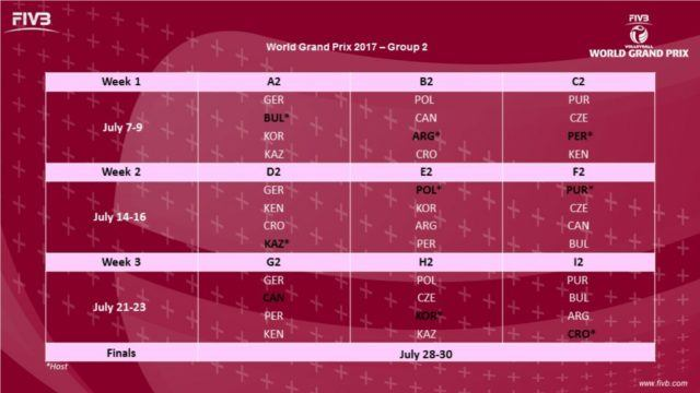 2017-fivb-grand-prix-womens-draw-group-2