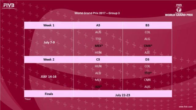 2017-fivb-grand-prix-womens-draw-group-3
