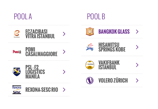 Here's Your Guide to the 2016 FIVB Women's Club World Championship
