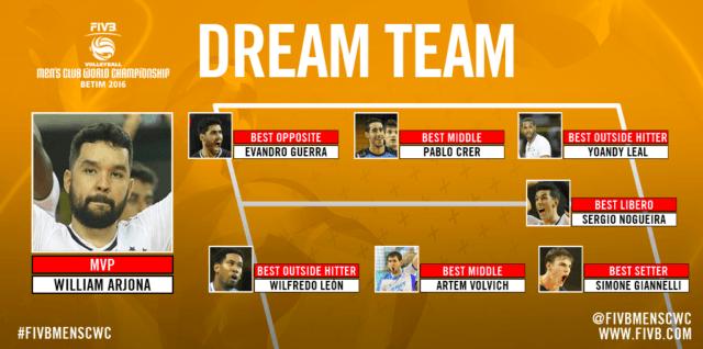 FIVB Men's Club World Championship Dream Team