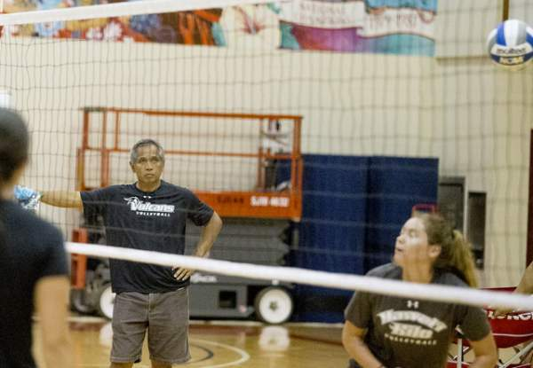 The University of Hawaii At Hilo's Head Coach Tino Reyes Resigns