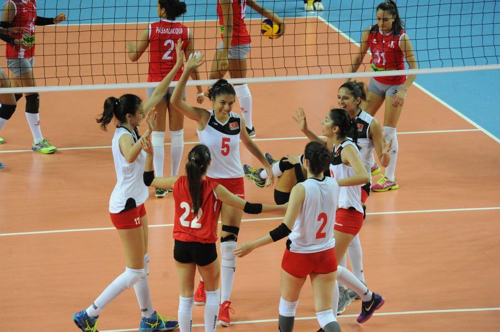 Turkey U-20s Sweep Peru 4-0 in International Friendly