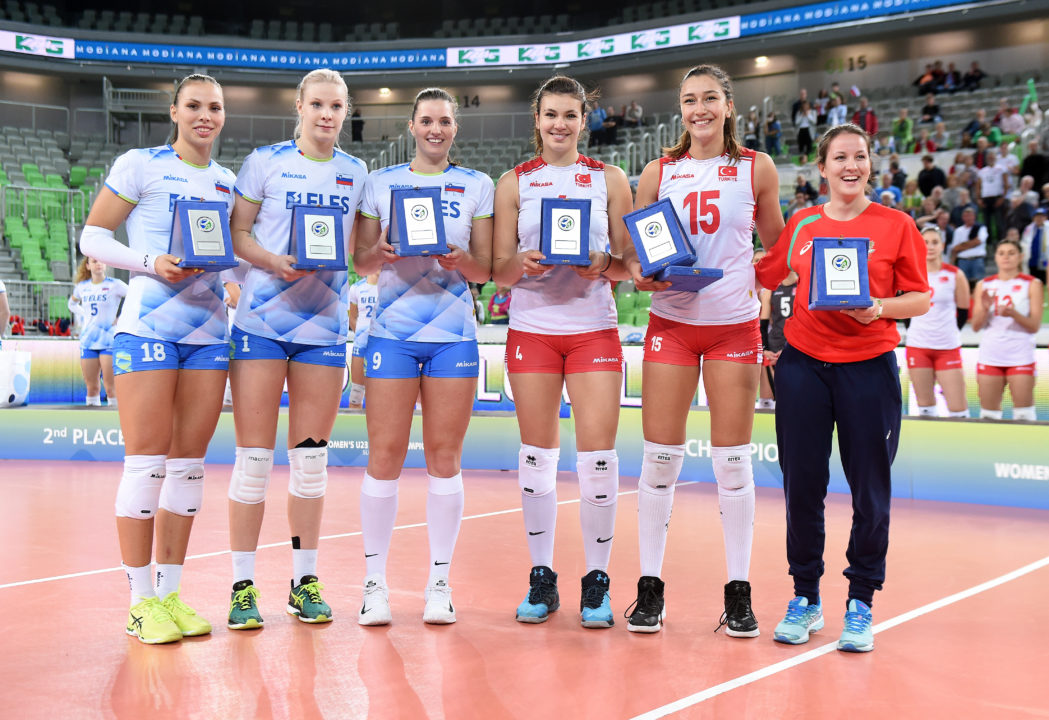 FIVB Women's U23 World Championship Dream Team Revealed