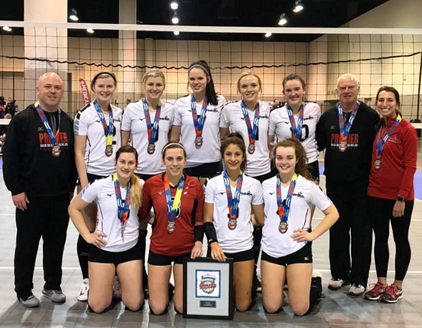 23 Teams Have Qualified For 18s Girls' Junior Nationals In Anaheim