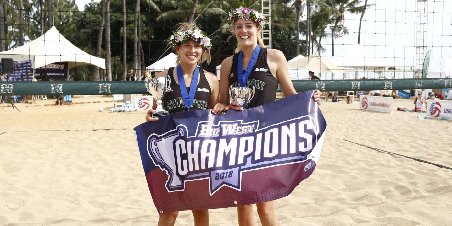 Cal Poly's T. Van Winden/Miric Crowned Big West Pairs Champions