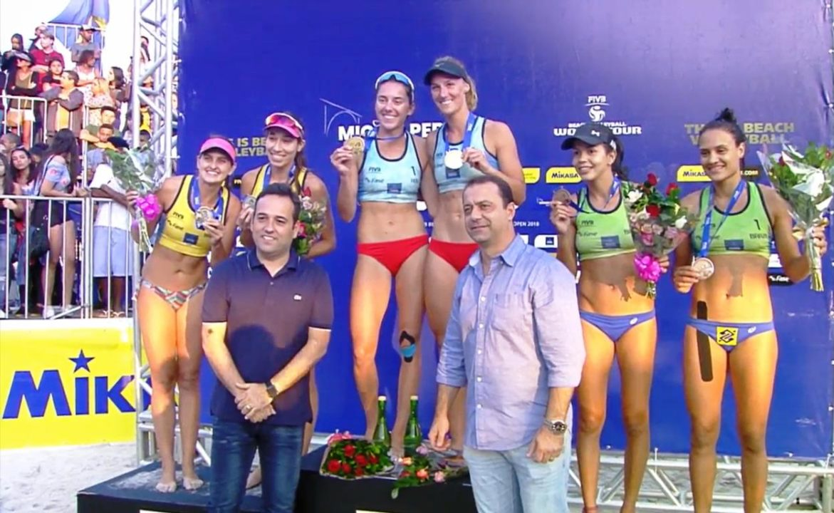 Romania's Matei/Vaida Spoil Brazilian Party with Miguel Pereira Gold