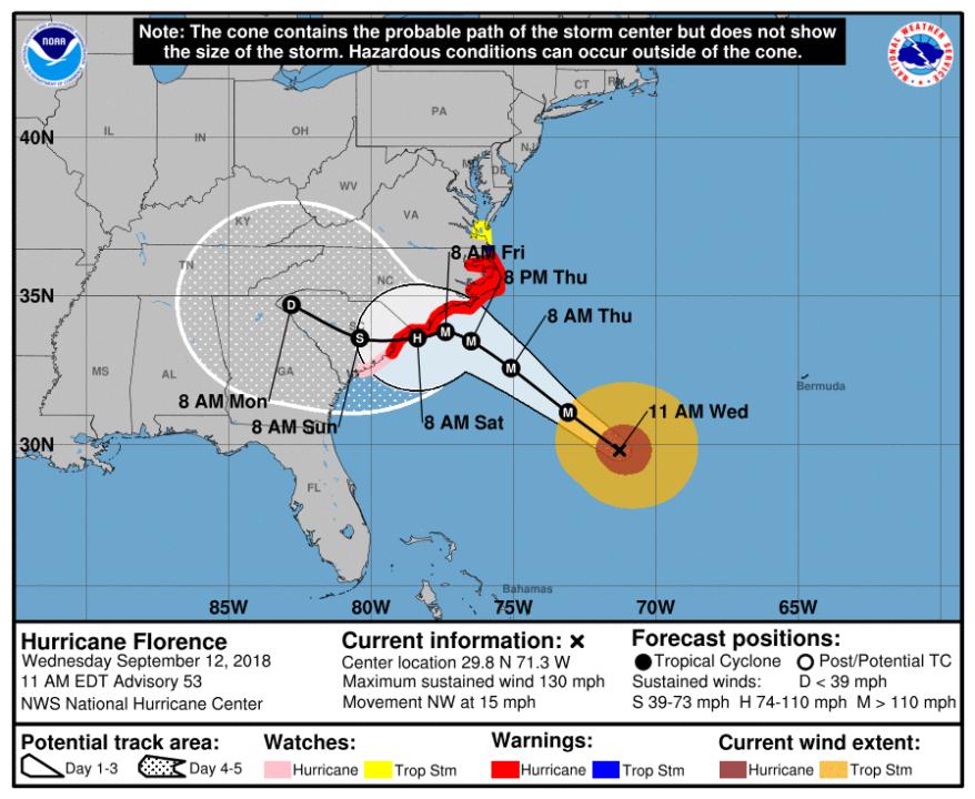 Kansas Adds Two Home Matches (Wednesday Hurricane Updates)