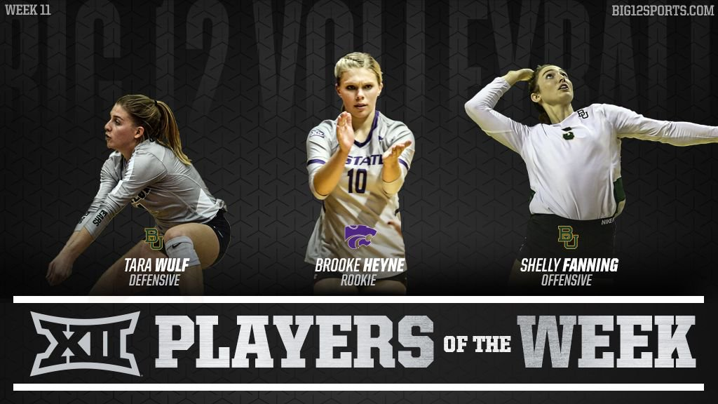 Baylor's Fanning & Wulf; K-State's Heyne Honored by Big 12
